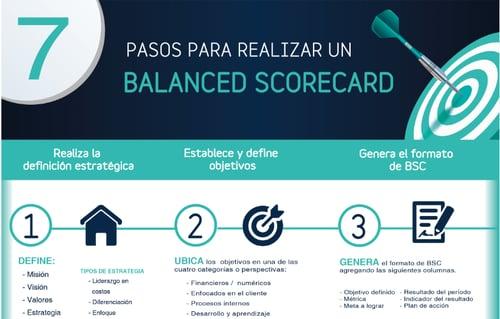 infografia_BSC.png